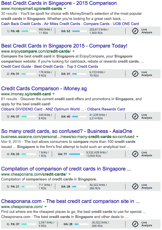 SERP for credit card comparison singapore